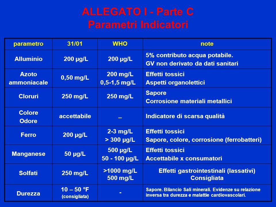 ALLEGATO I - Parte C Parametri Indicatori