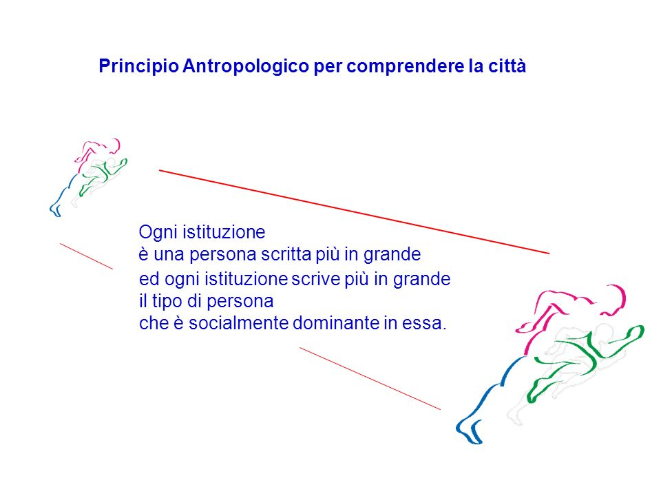 Principio Antropologico per comprendere la città