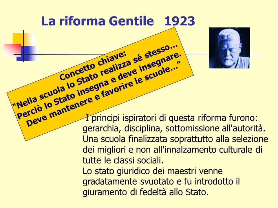 La riforma Gentile 1923 Nella scuola lo Stato realizza sé stesso… Perciò lo Stato insegna e deve insegnare.