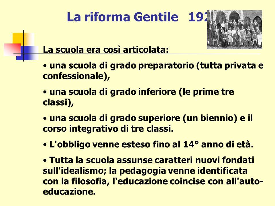 La riforma Gentile 1923 La scuola era così articolata: