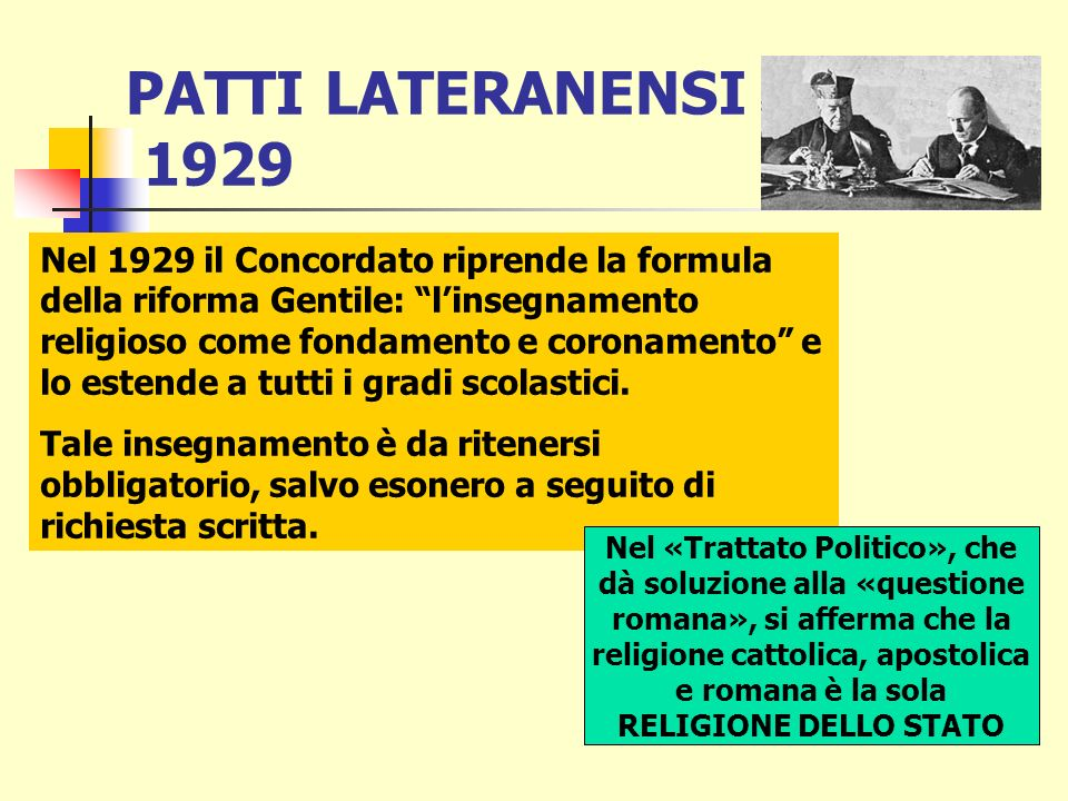 PATTI LATERANENSI 1929