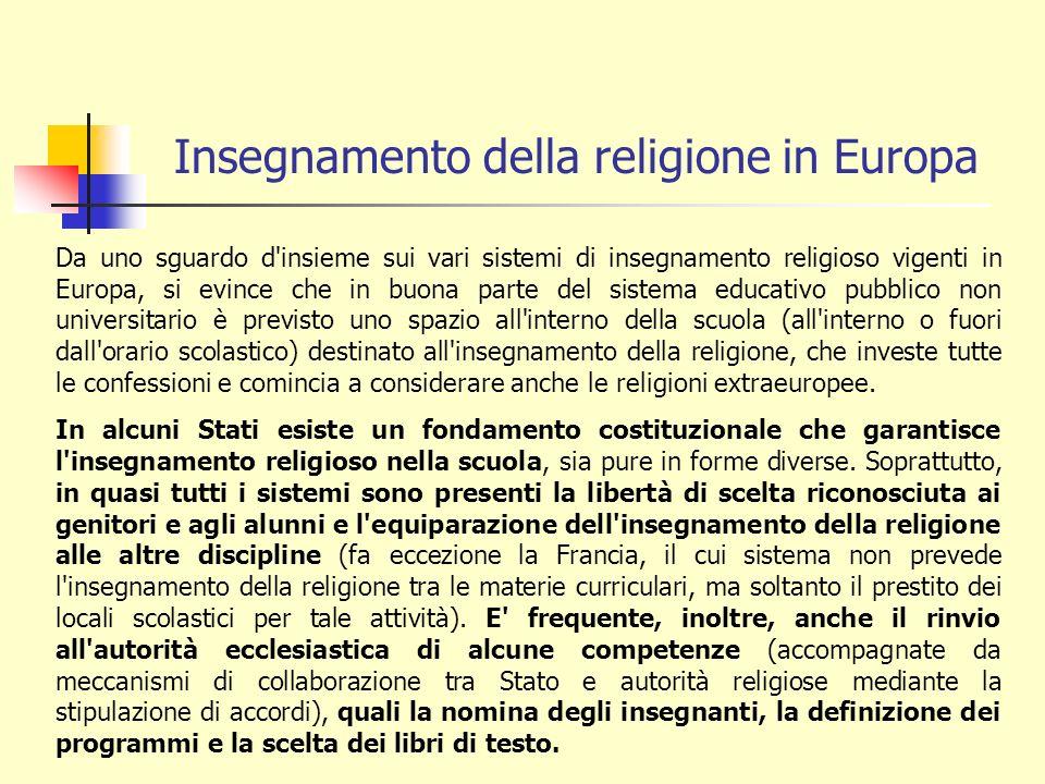 Insegnamento della religione in Europa
