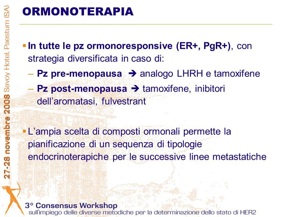 ORMONOTERAPIA In tutte le pz ormonoresponsive (ER+, PgR+), con strategia diversificata in caso di: Pz pre-menopausa  analogo LHRH e tamoxifene.