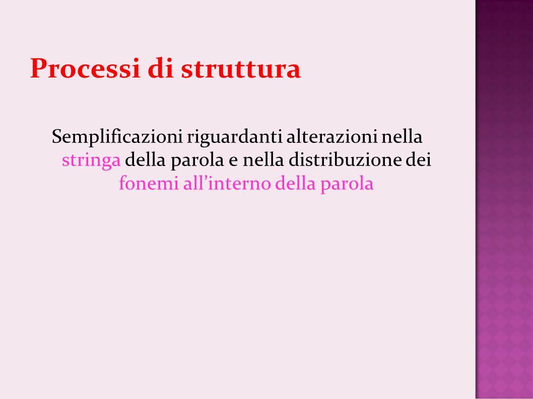 Processi di struttura Semplificazioni riguardanti alterazioni nella stringa della parola e nella distribuzione dei fonemi all'interno della parola.