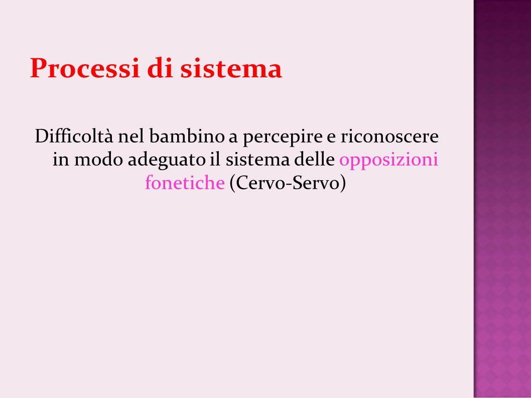 Processi di sistema Difficoltà nel bambino a percepire e riconoscere in modo adeguato il sistema delle opposizioni fonetiche (Cervo-Servo)