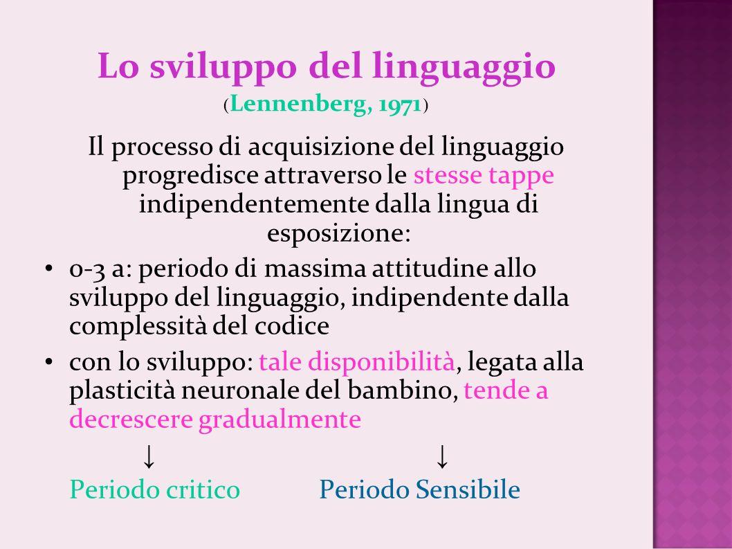 Lo sviluppo del linguaggio (Lennenberg, 1971 )
