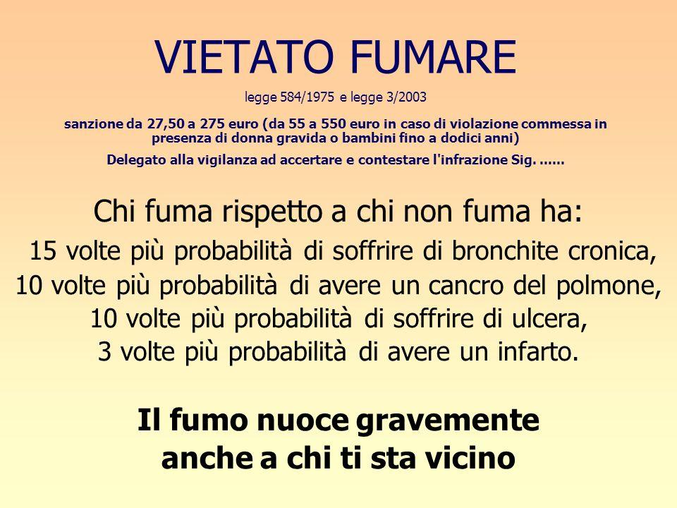 VIETATO FUMARE legge 584/1975 e legge 3/2003