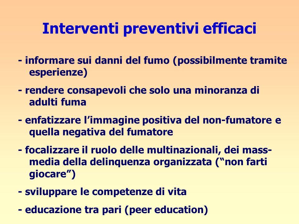 Interventi preventivi efficaci