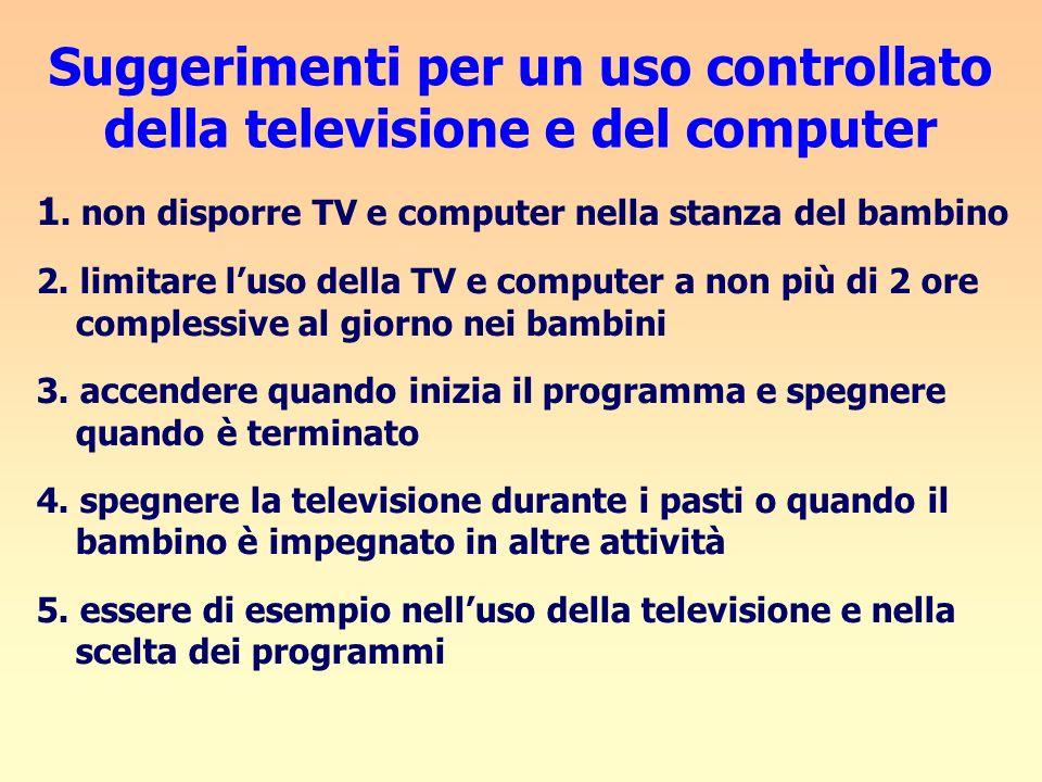 Suggerimenti per un uso controllato della televisione e del computer