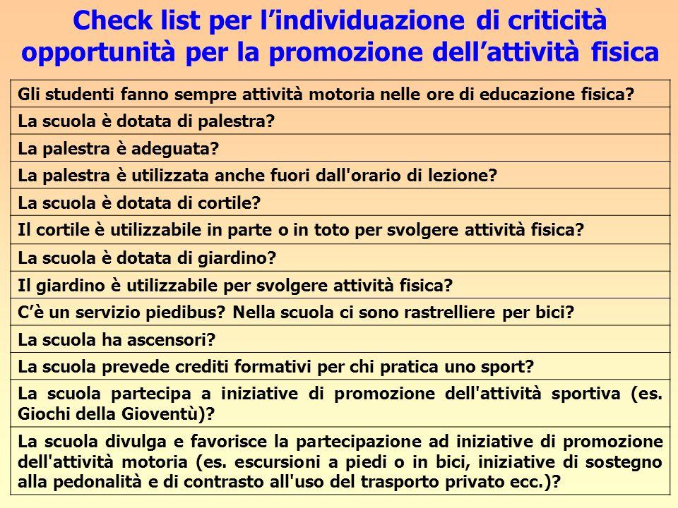 Check list per l'individuazione di criticità opportunità per la promozione dell'attività fisica