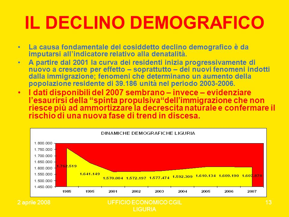 IL DECLINO DEMOGRAFICO