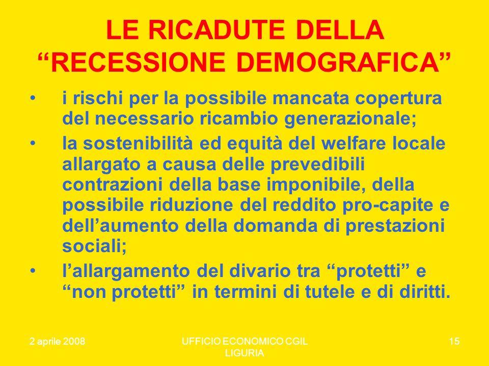 LE RICADUTE DELLA RECESSIONE DEMOGRAFICA