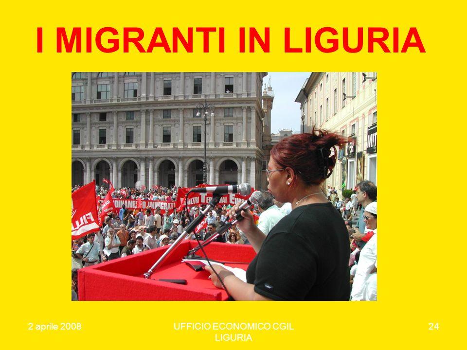 UFFICIO ECONOMICO CGIL LIGURIA