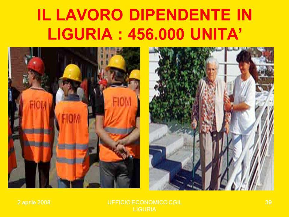 IL LAVORO DIPENDENTE IN LIGURIA : 456.000 UNITA'