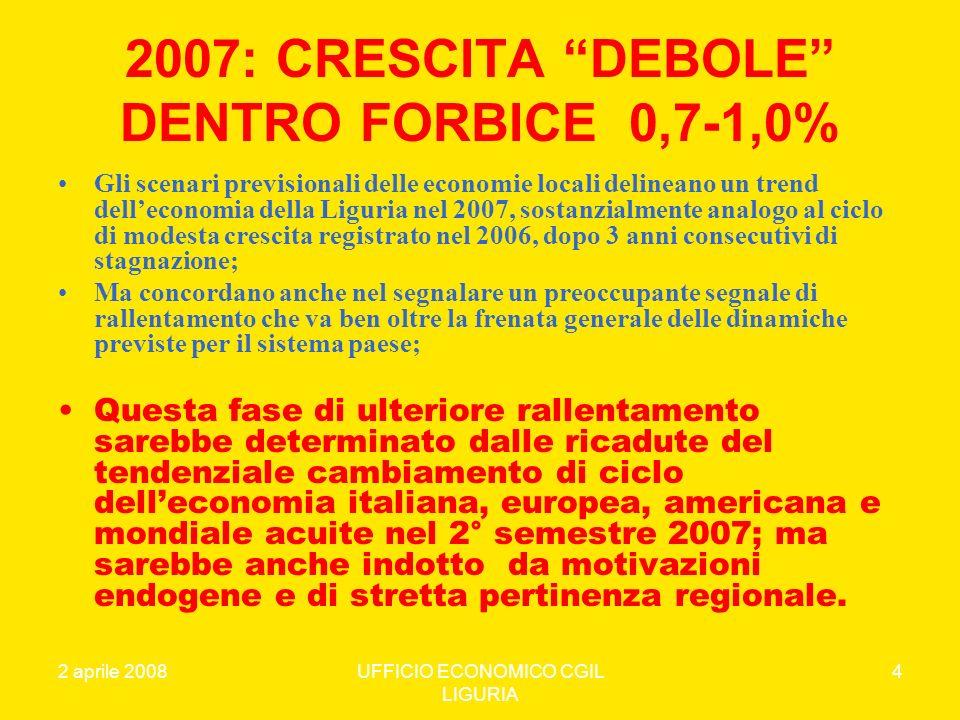 2007: CRESCITA DEBOLE DENTRO FORBICE 0,7-1,0%