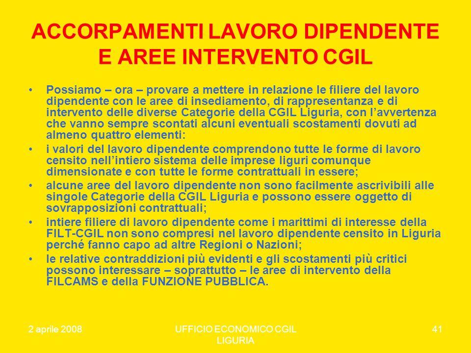 ACCORPAMENTI LAVORO DIPENDENTE E AREE INTERVENTO CGIL