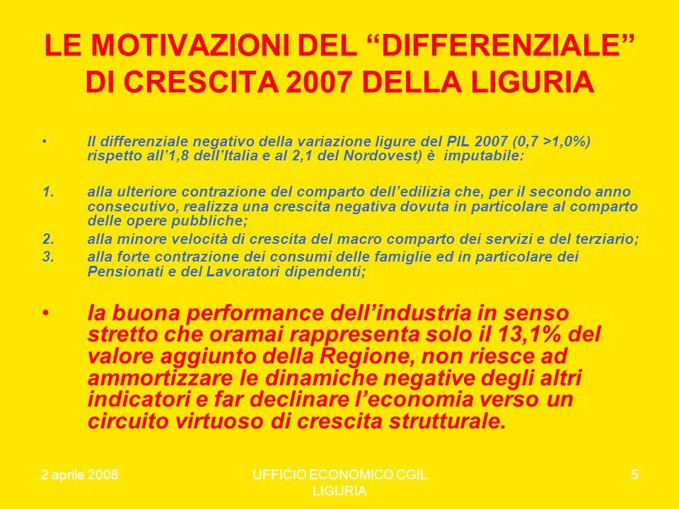 LE MOTIVAZIONI DEL DIFFERENZIALE DI CRESCITA 2007 DELLA LIGURIA