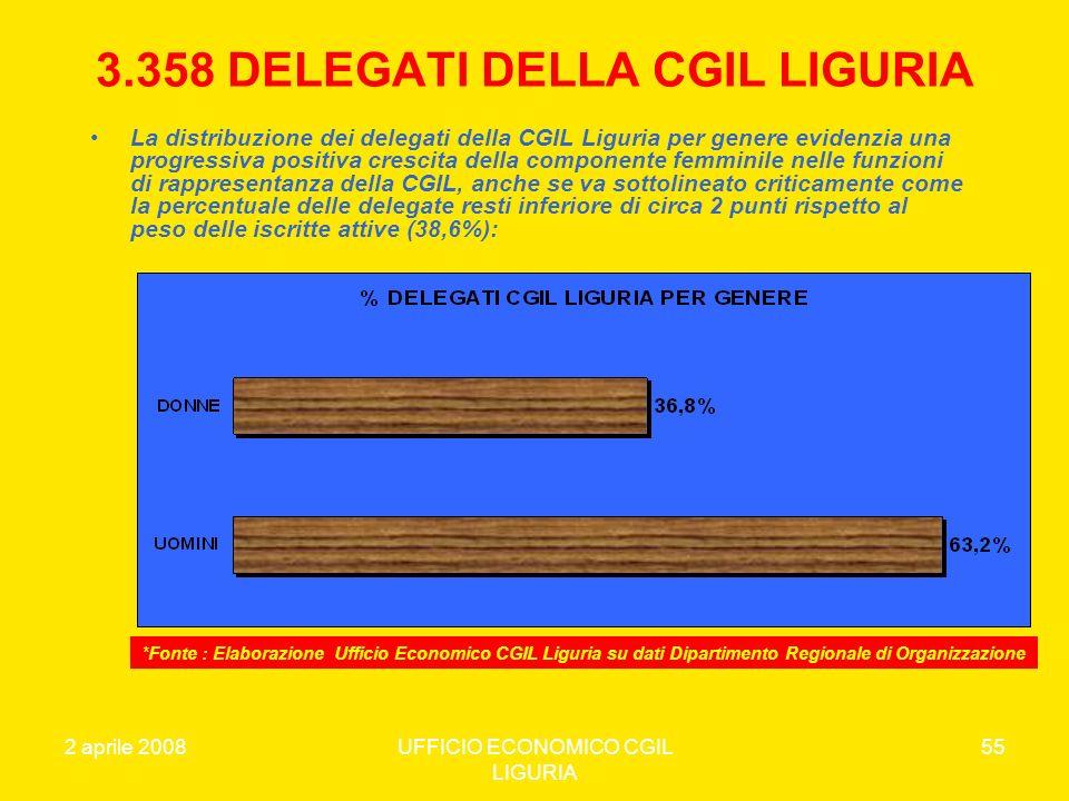 3.358 DELEGATI DELLA CGIL LIGURIA