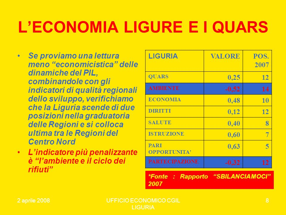 L'ECONOMIA LIGURE E I QUARS