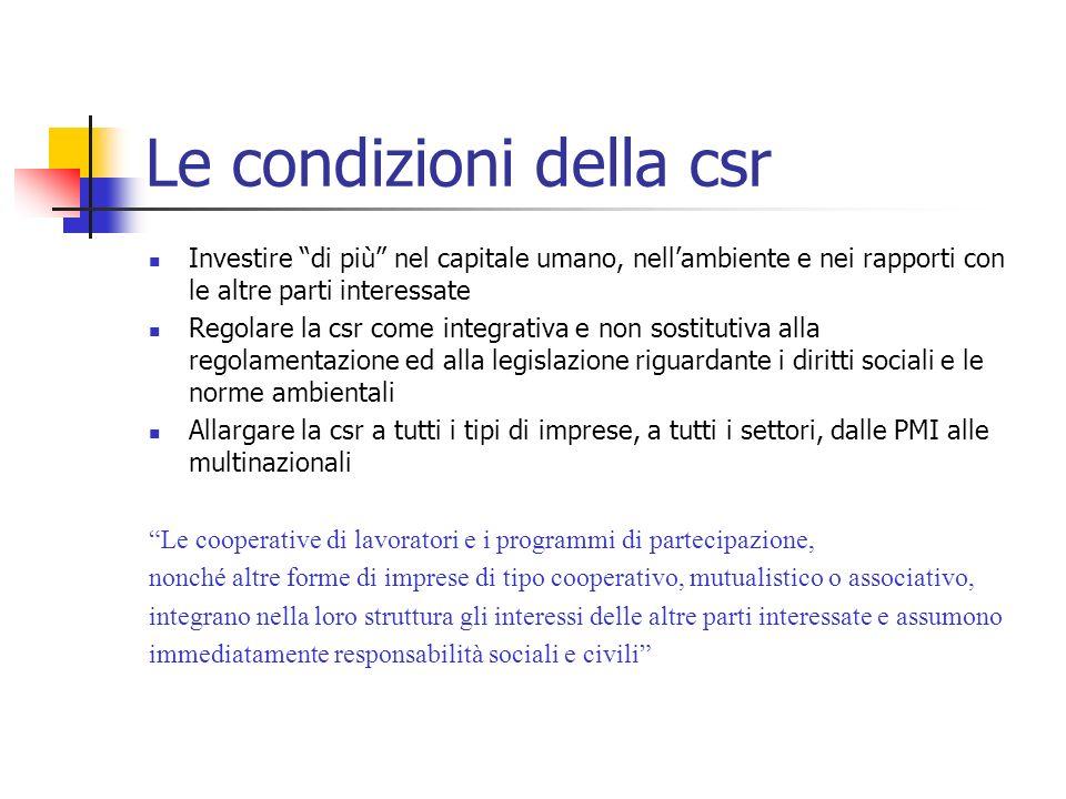 Le condizioni della csr