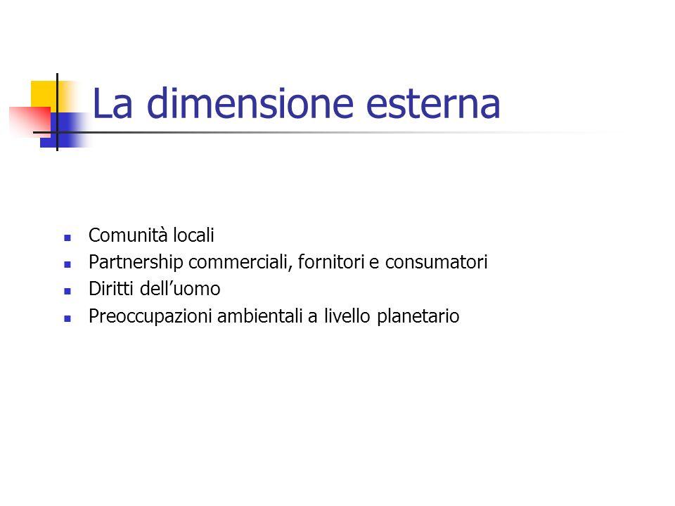 La dimensione esterna Comunità locali