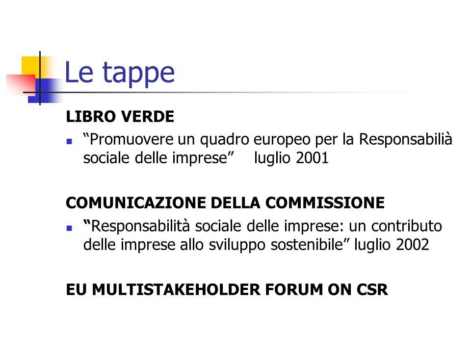 Le tappe LIBRO VERDE. Promuovere un quadro europeo per la Responsabilià sociale delle imprese luglio 2001.