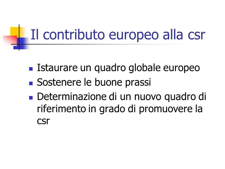 Il contributo europeo alla csr