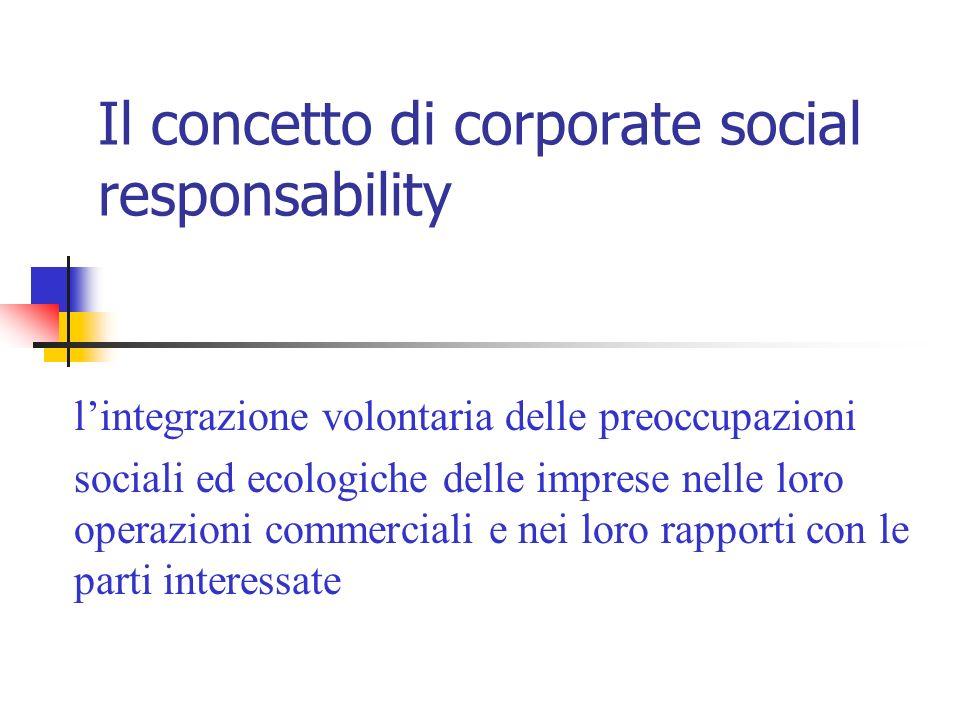 Il concetto di corporate social responsability