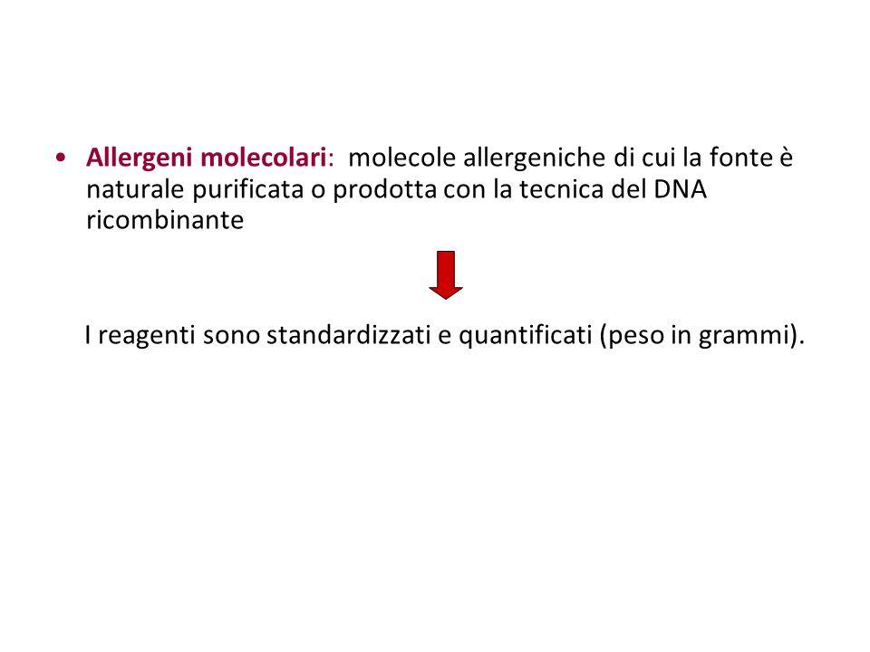 I reagenti sono standardizzati e quantificati (peso in grammi).