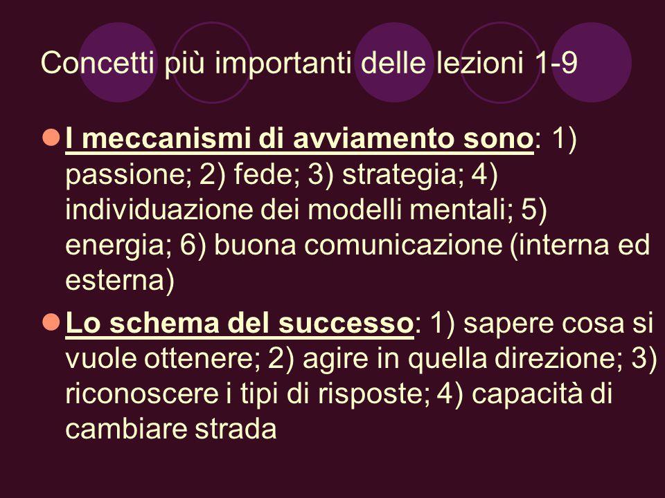 Concetti più importanti delle lezioni 1-9