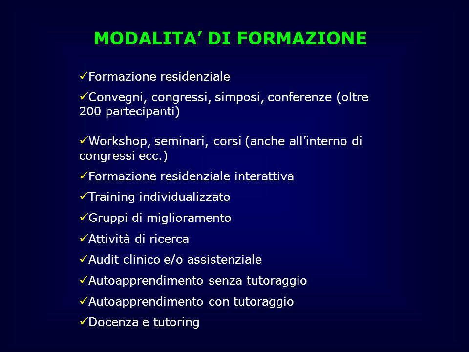 MODALITA' DI FORMAZIONE