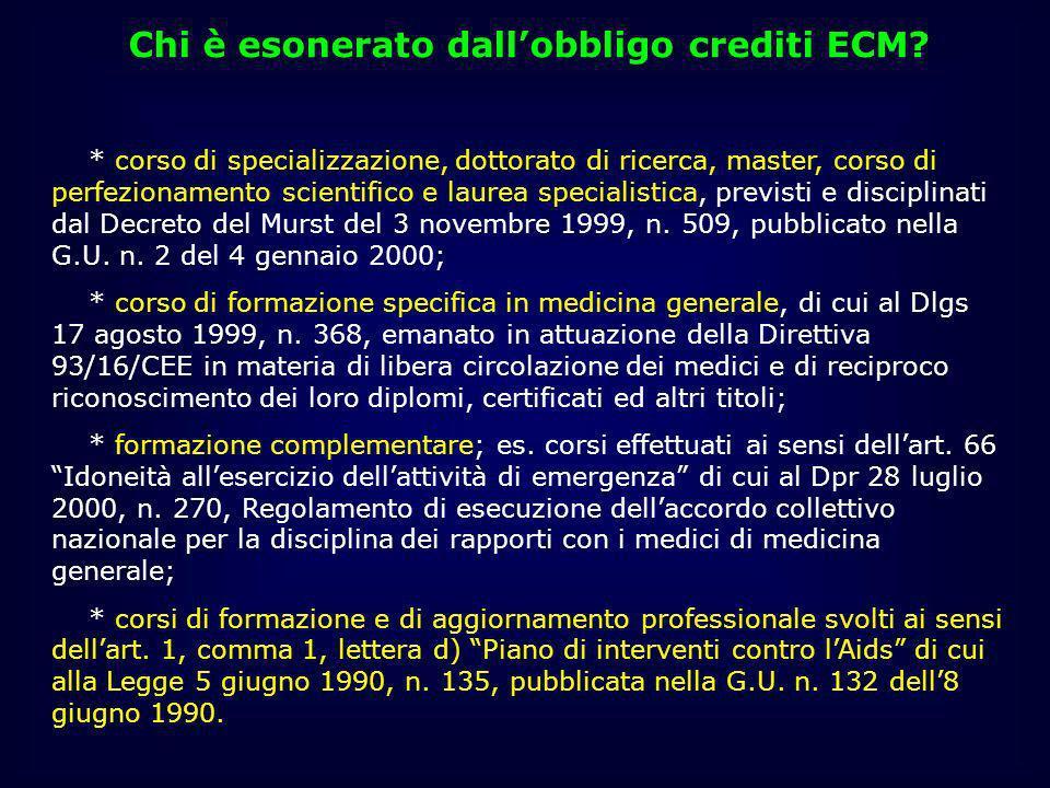 Chi è esonerato dall'obbligo crediti ECM