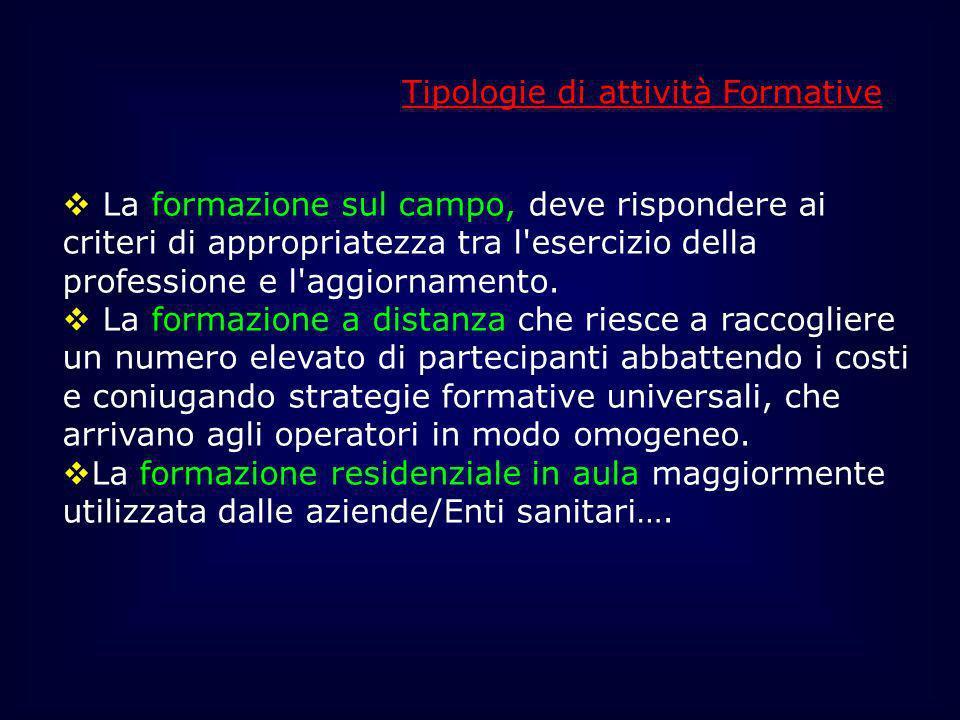 Tipologie di attività Formative