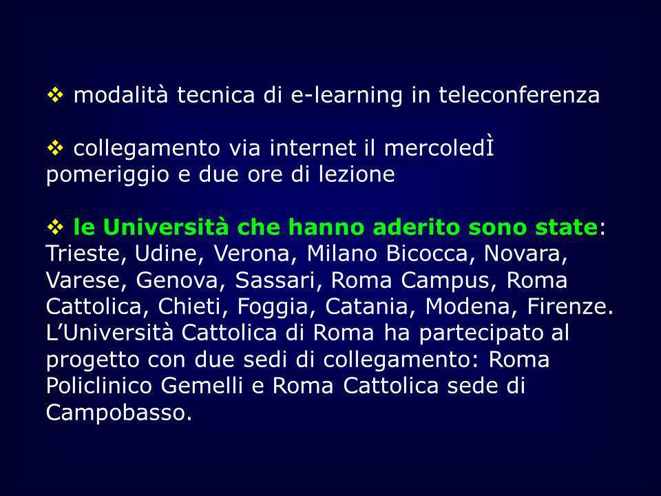 modalità tecnica di e-learning in teleconferenza