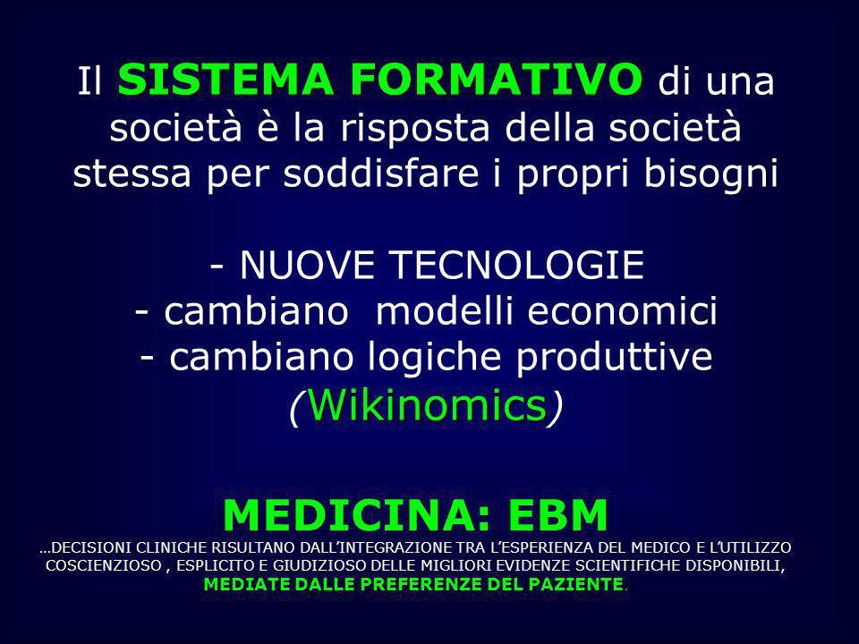 - NUOVE TECNOLOGIE - cambiano modelli economici