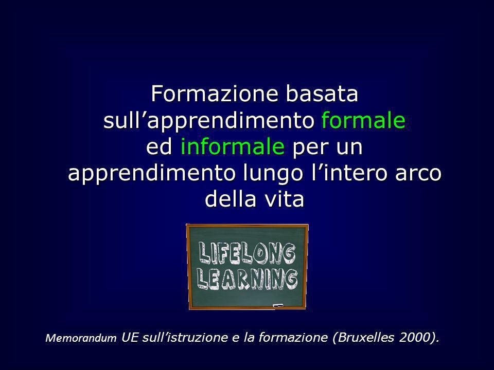 Memorandum UE sull'istruzione e la formazione (Bruxelles 2000).