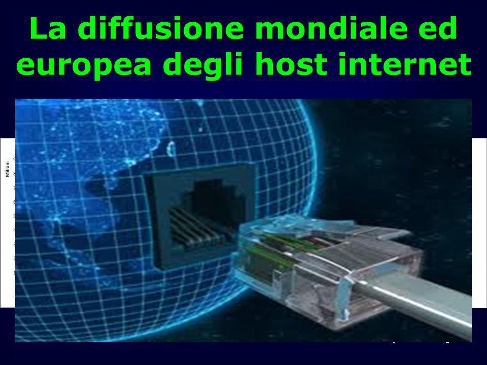 La diffusione mondiale ed europea degli host internet