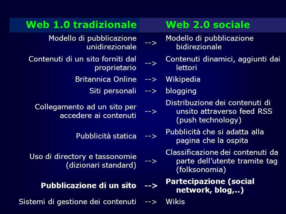 Web 1.0 tradizionale Web 2.0 sociale