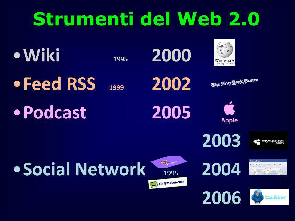 Strumenti del Web 2.0 Wiki 1995 2000. Feed RSS 1999 2002. Podcast 2005. 2003.