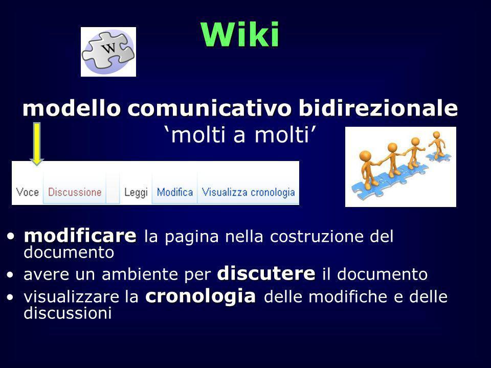 modello comunicativo bidirezionale