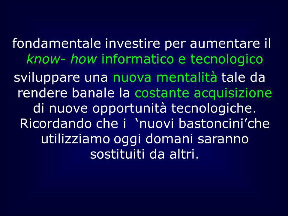 fondamentale investire per aumentare il know- how informatico e tecnologico