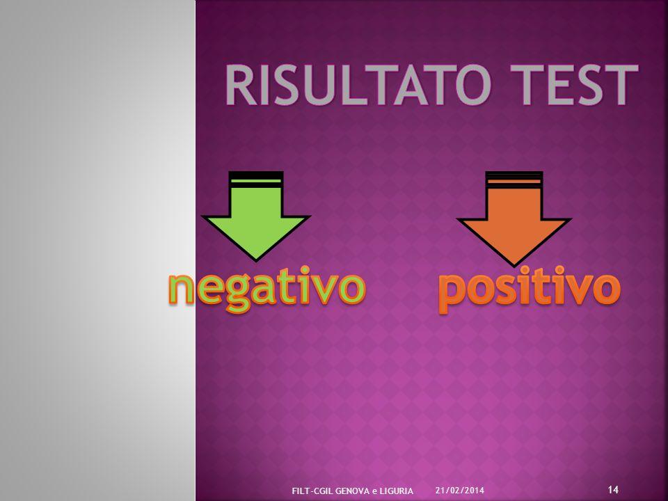 RISULTATO TEST negativo positivo FILT-CGIL GENOVA e LIGURIA 27/03/2017