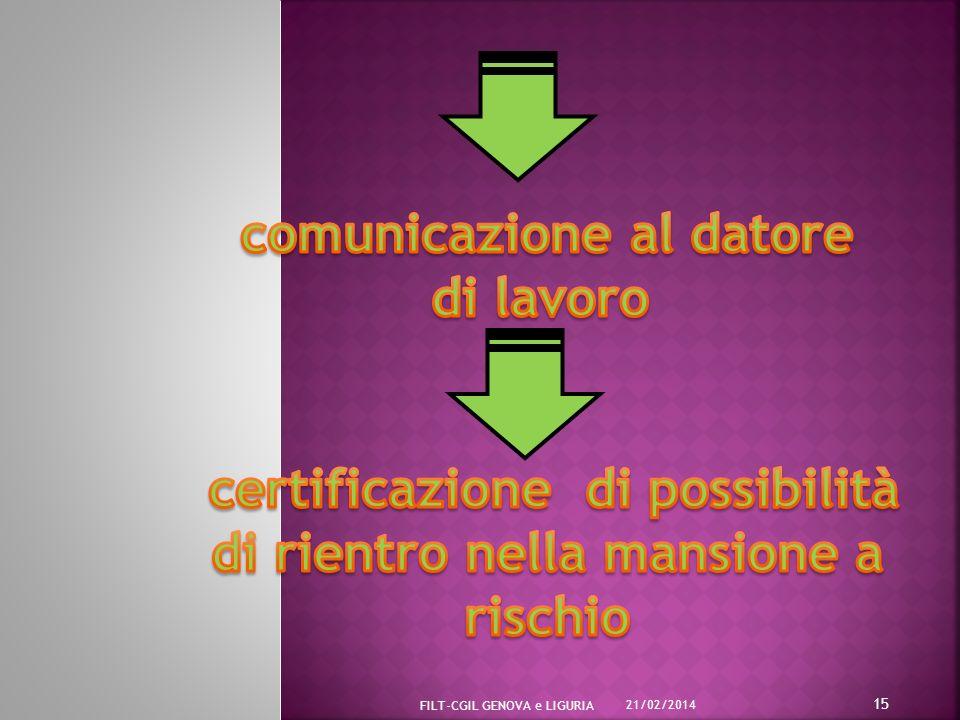comunicazione al datore di lavoro
