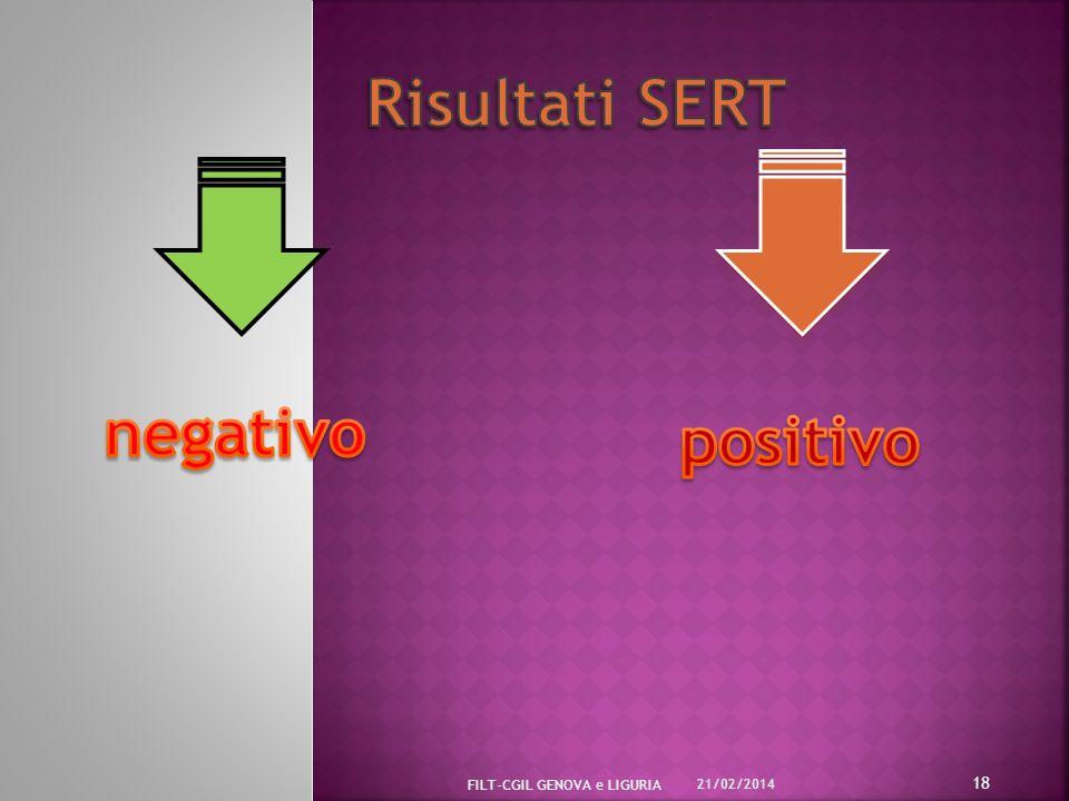 Risultati SERT negativo positivo