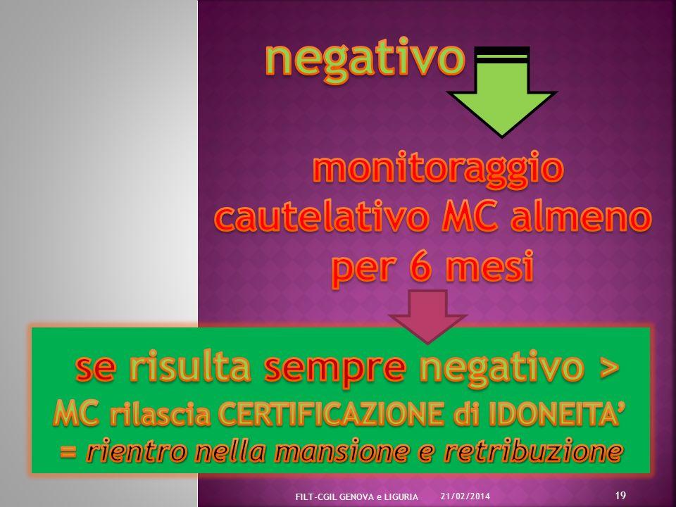 negativo monitoraggio cautelativo MC almeno per 6 mesi. se risulta sempre negativo > MC rilascia CERTIFICAZIONE di IDONEITA'