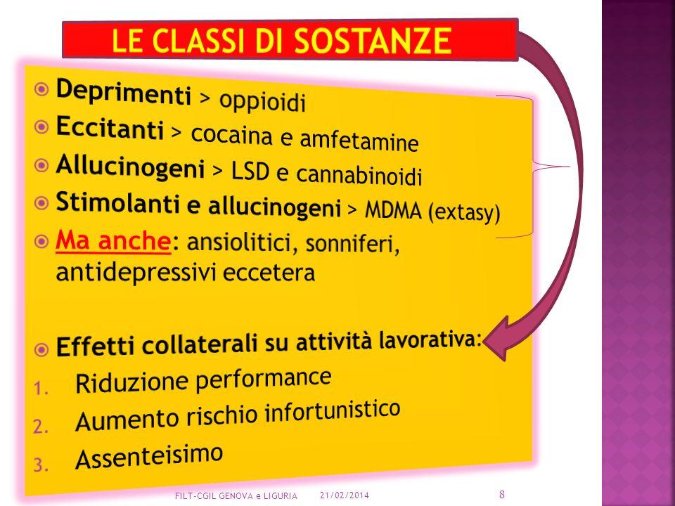 LE CLASSI DI SOSTANZE Deprimenti > oppioidi