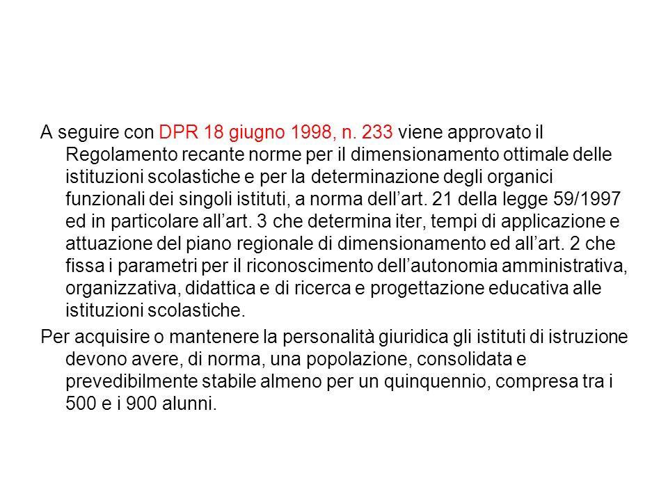 A seguire con DPR 18 giugno 1998, n