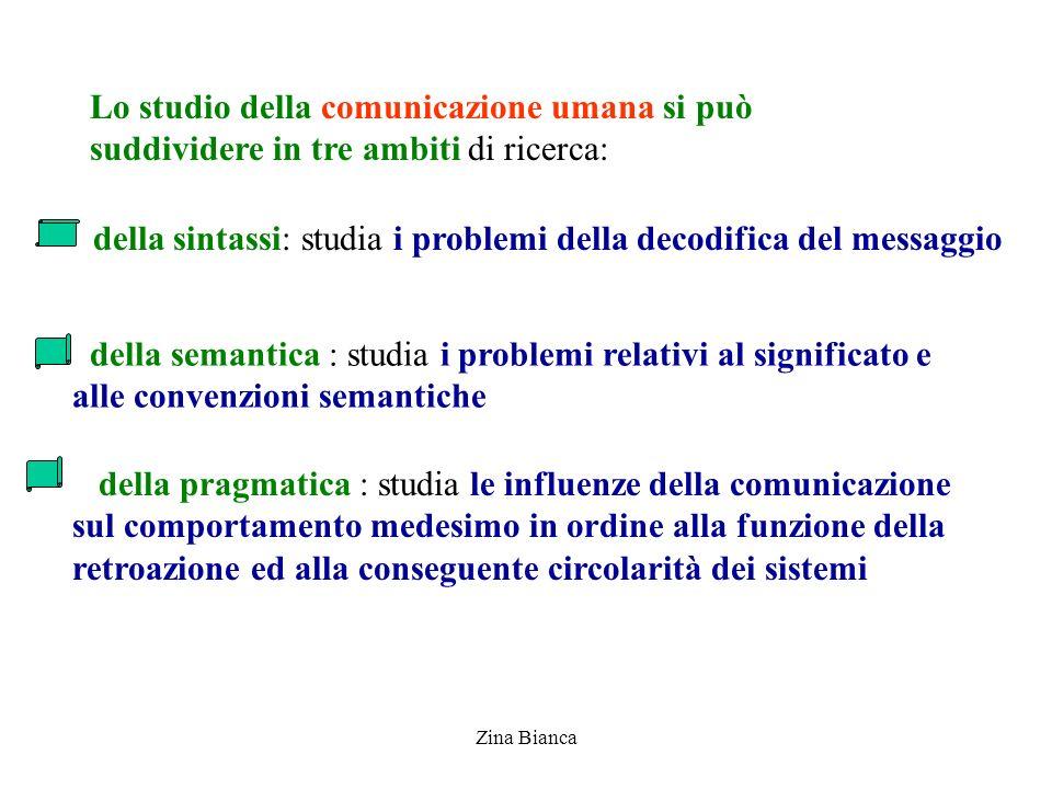 Lo studio della comunicazione umana si può suddividere in tre ambiti di ricerca:
