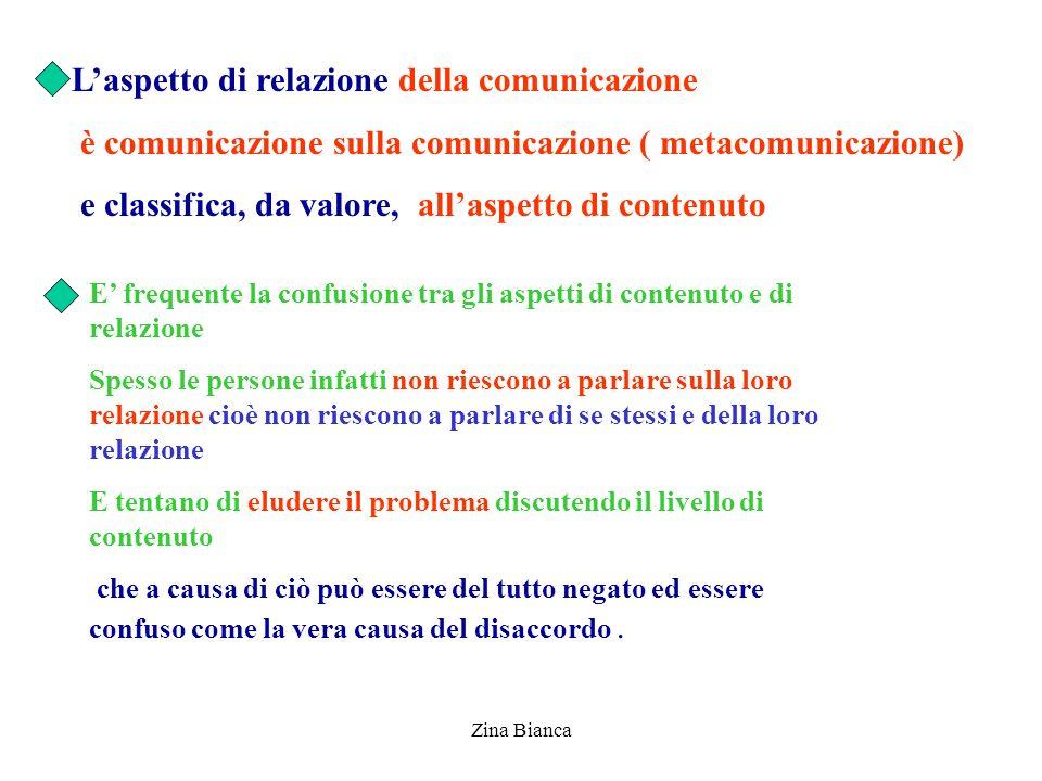 L'aspetto di relazione della comunicazione