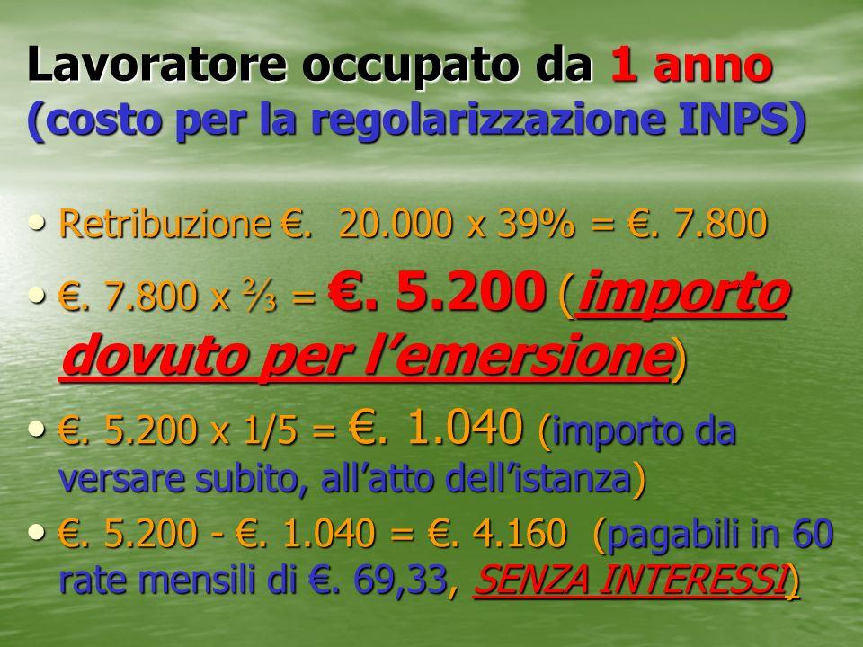 Lavoratore occupato da 1 anno (costo per la regolarizzazione INPS)